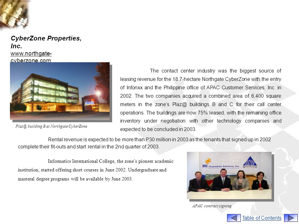 CyberZone Properties, Inc.