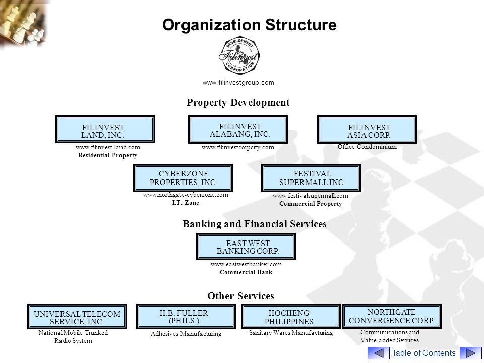 importance of organization chart The importance of organizational structure to businesses and other types of operations is something that just about any successful enterprise understands without proper attention to the creation of a cohesive and efficient structure, the ability to carry out tasks that have to do with the stated goals of the organization are highly unlikely to occur.