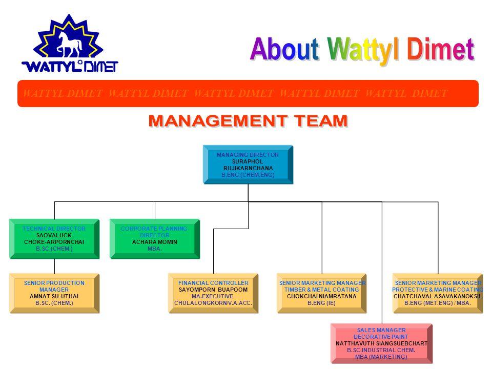 About Wattyl Dimet MANAGEMENT TEAM