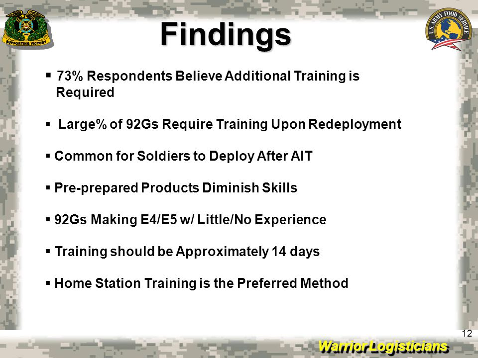 Findings 73% Respondents Believe Additional Training is Required