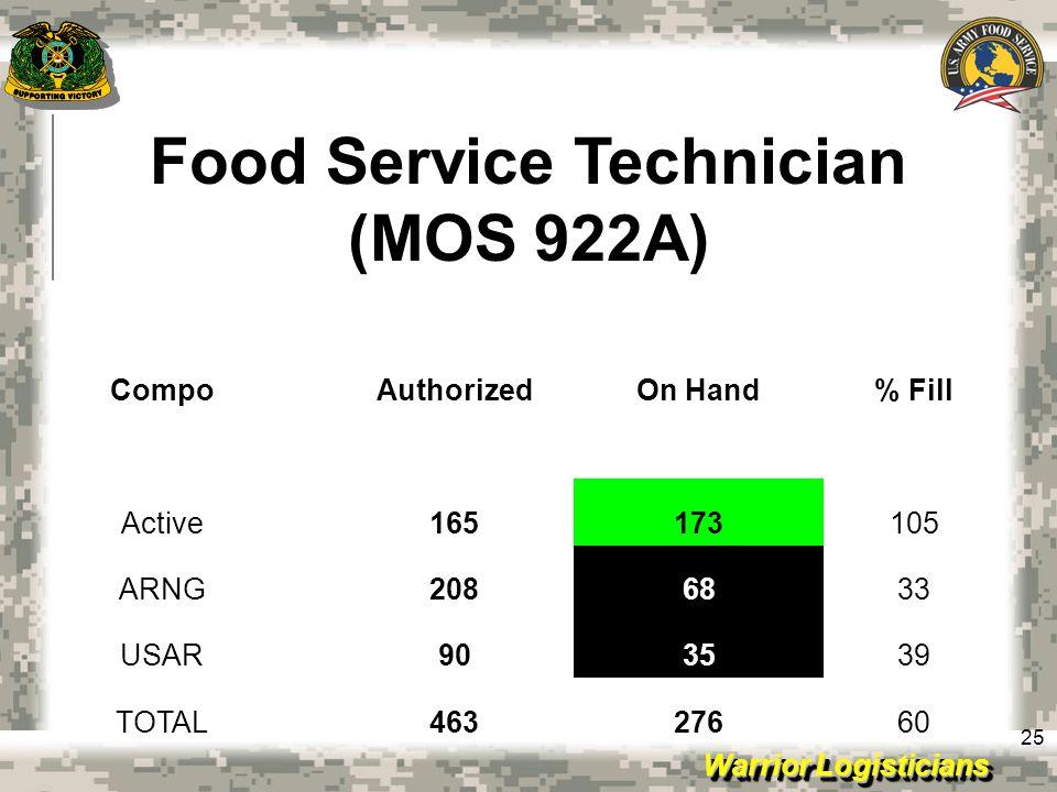 Food Service Technician (MOS 922A)