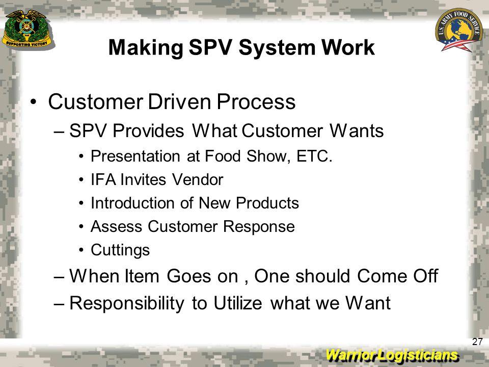 Customer Driven Process