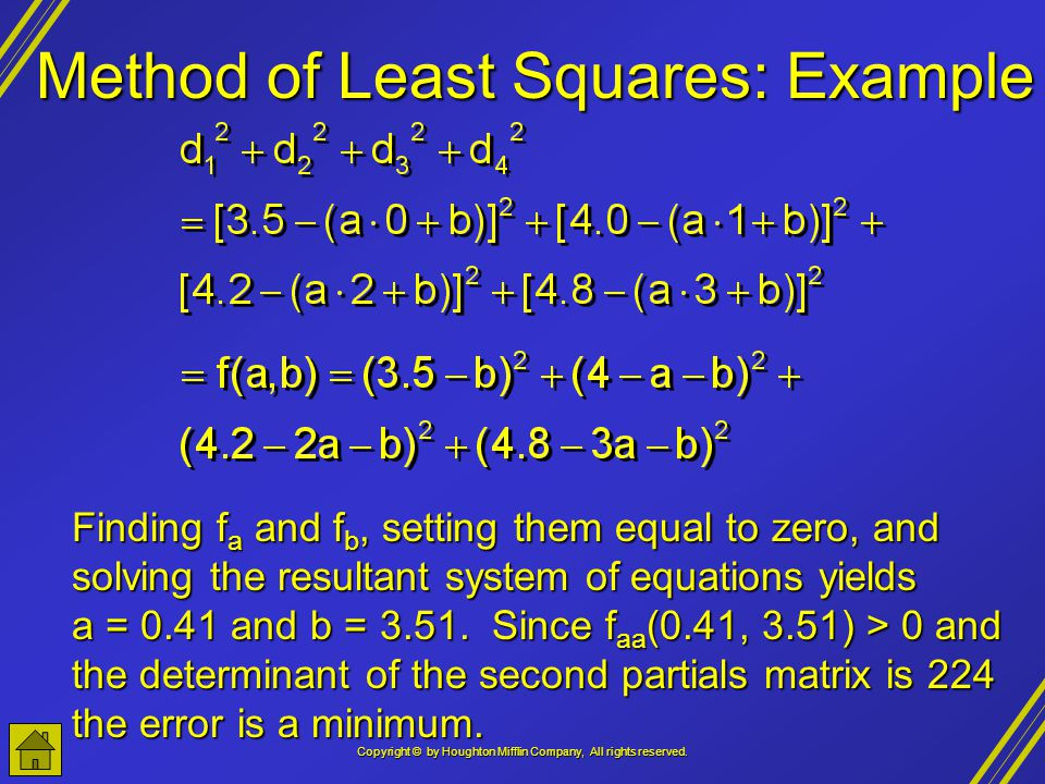Method of Least Squares: Example