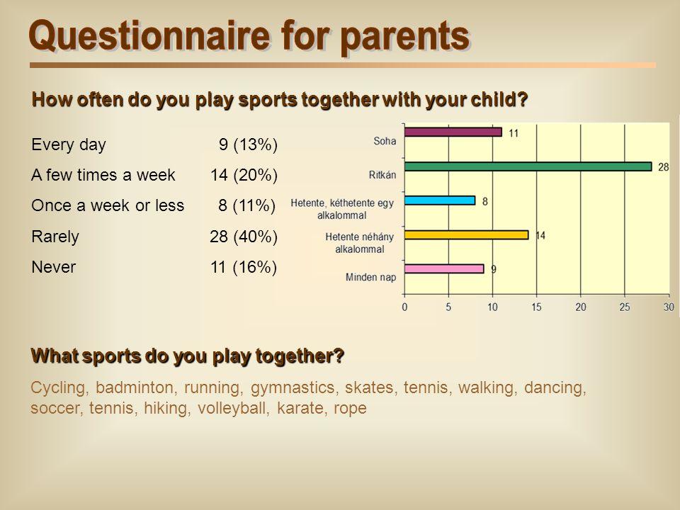 Questionnaire for parents