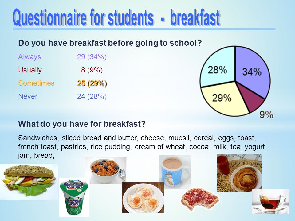 Questionnaire for students - breakfast