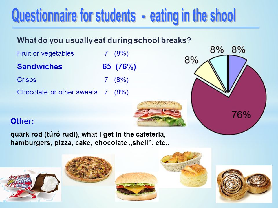 Questionnaire for students - eating in the shool