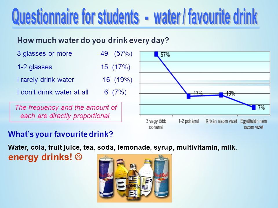 Questionnaire for students - water / favourite drink
