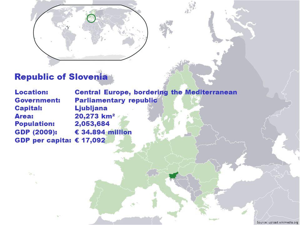 Republic of Slovenia Location: Central Europe, bordering the Mediterranean. Government: Parliamentary republic.