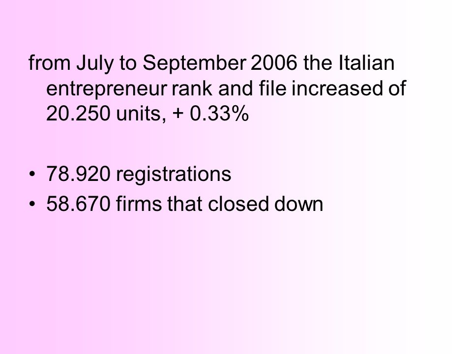 from July to September 2006 the Italian entrepreneur rank and file increased of 20.250 units, + 0.33%