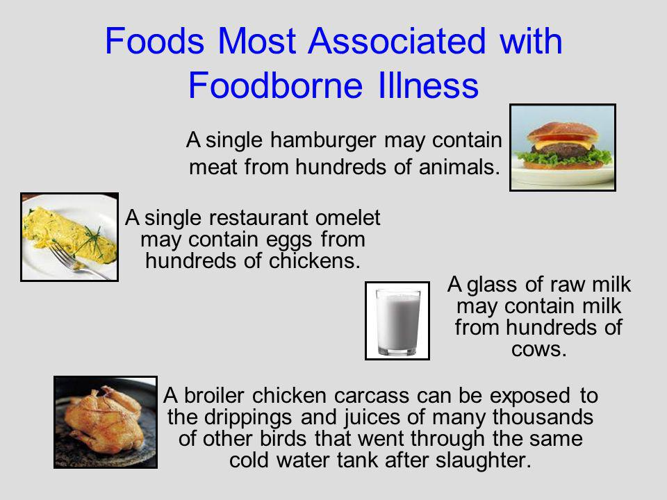 Foods Most Associated with Foodborne Illness