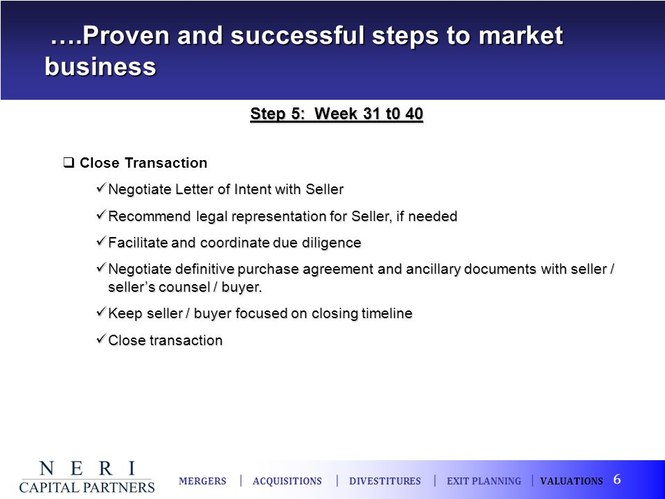 ….Proven and successful steps to market business