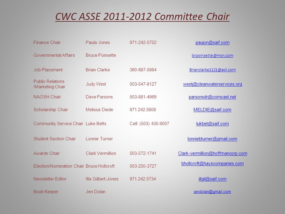 CWC ASSE 2011-2012 Committee Chair