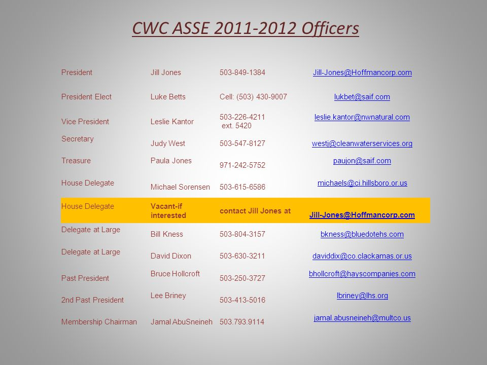 CWC ASSE 2011-2012 Officers President Jill Jones 503-849-1384