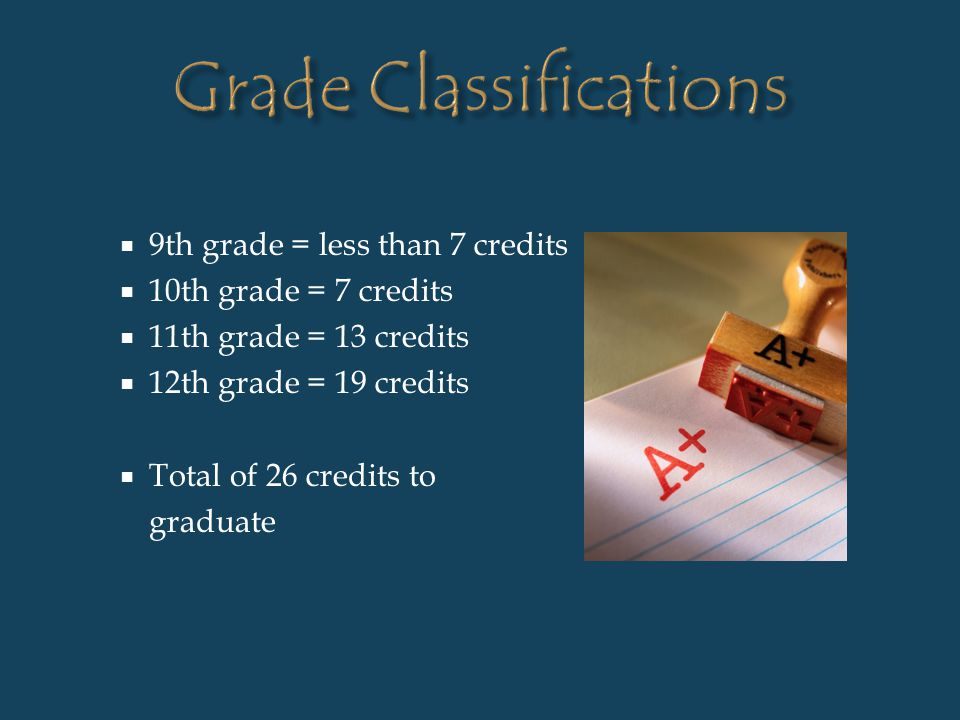 Grade Classifications