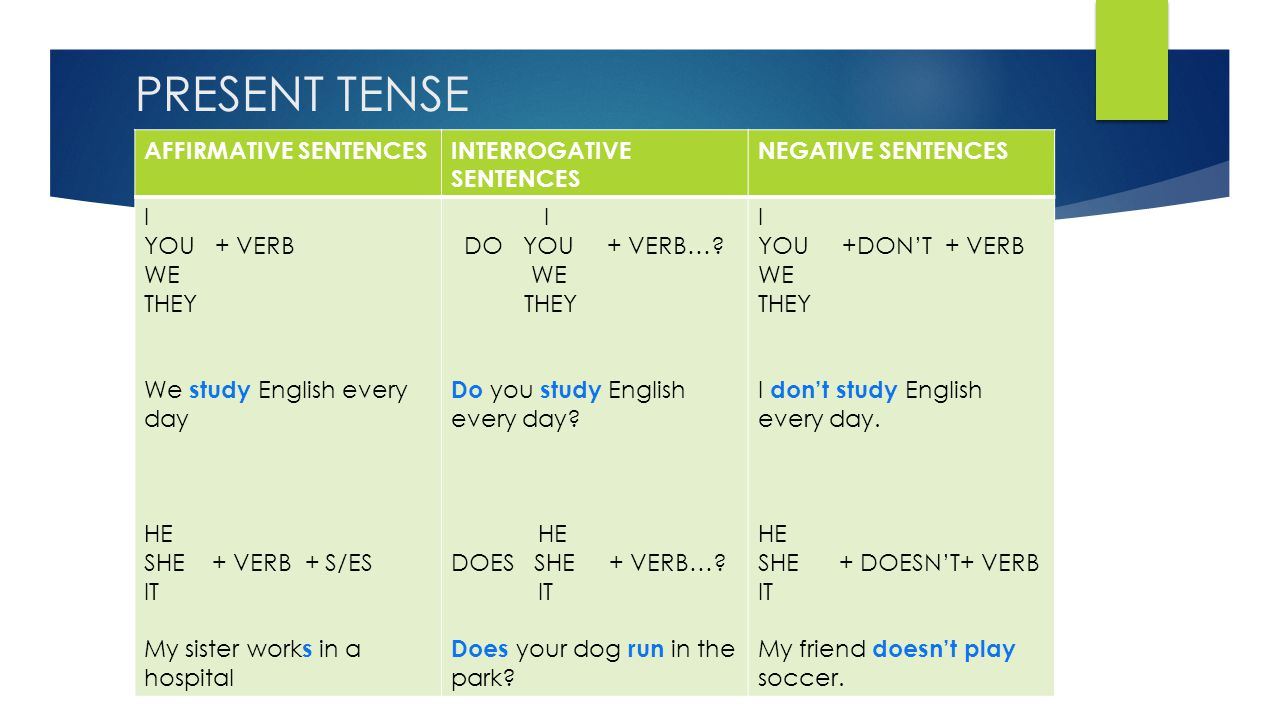 PRESENT TENSE AFFIRMATIVE SENTENCES INTERROGATIVE SENTENCES