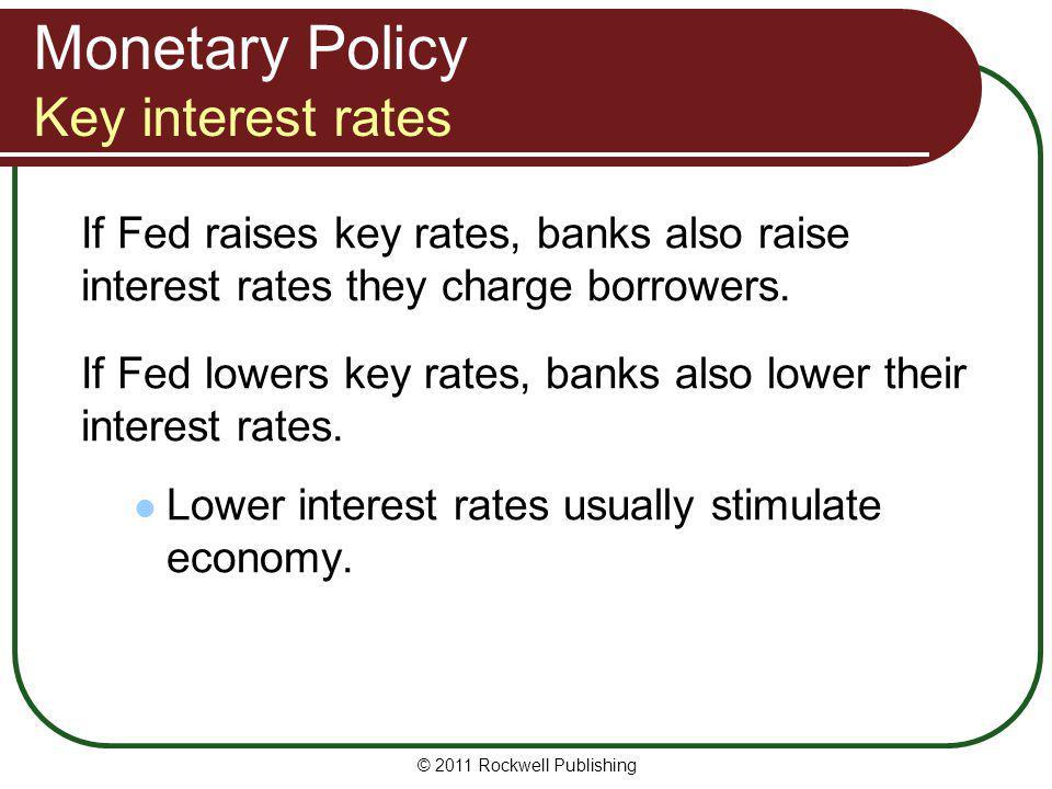 Monetary Policy Key interest rates