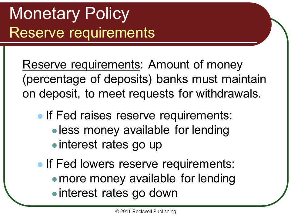 Monetary Policy Reserve requirements