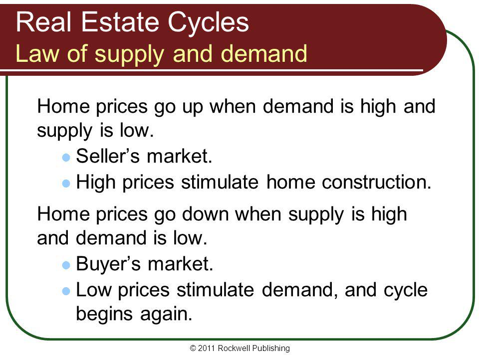 Real Estate Cycles Law of supply and demand