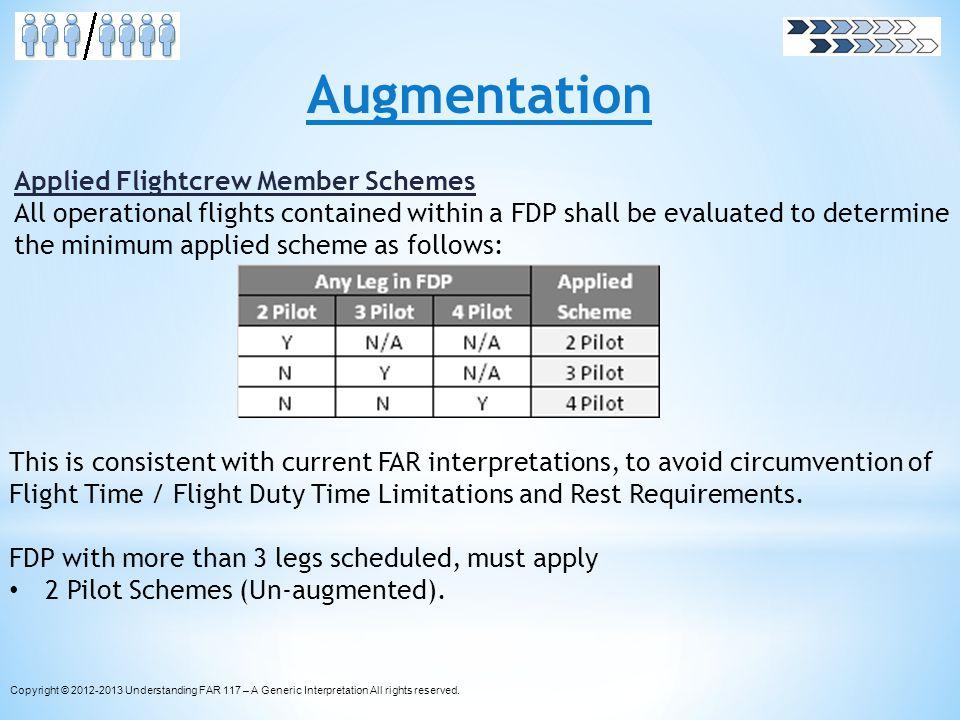 Augmentation Applied Flightcrew Member Schemes