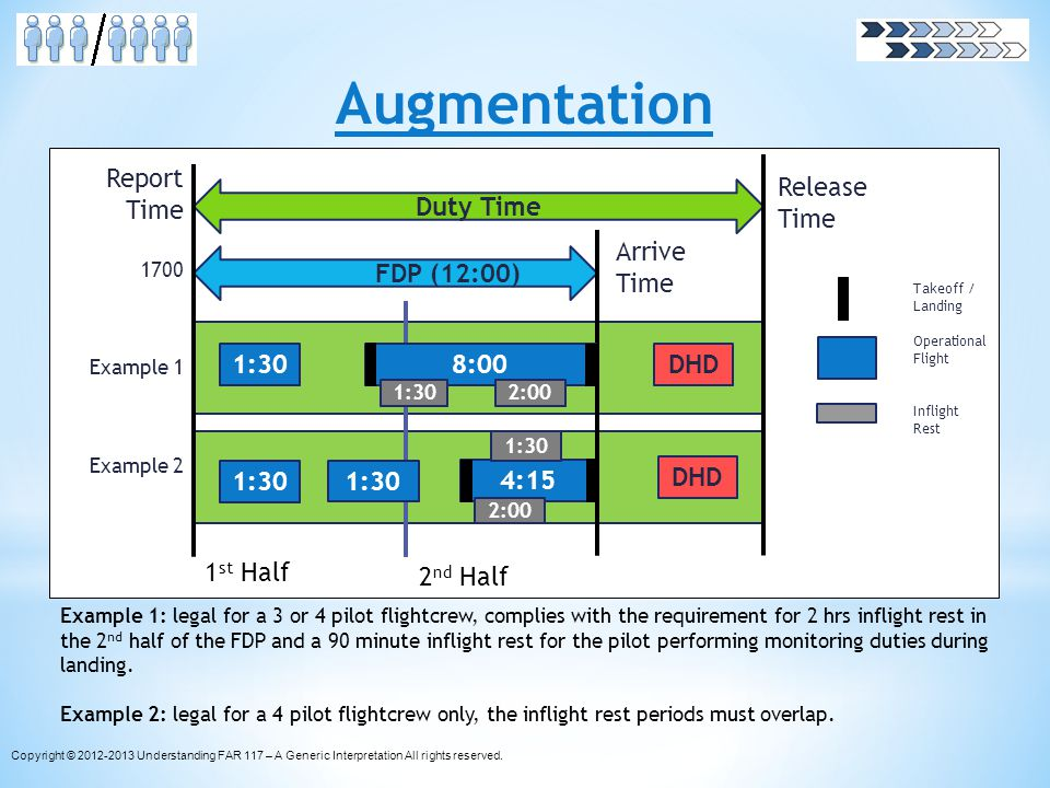 Augmentation Report Time Release Time Duty Time Arrive Time