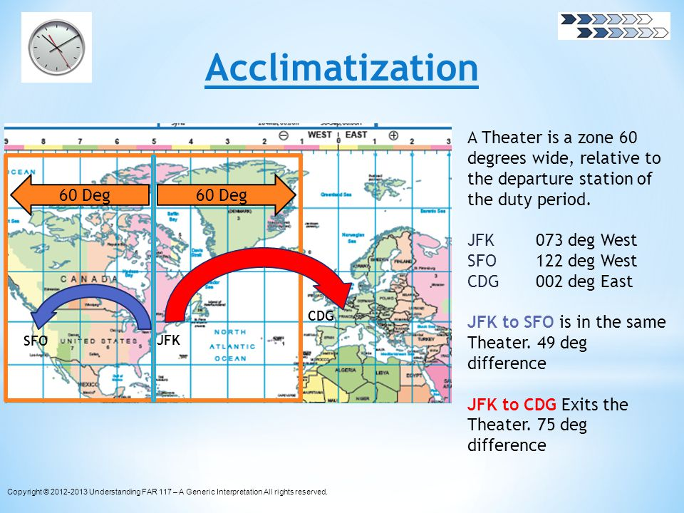 Acclimatization A Theater is a zone 60 degrees wide, relative to the departure station of the duty period.