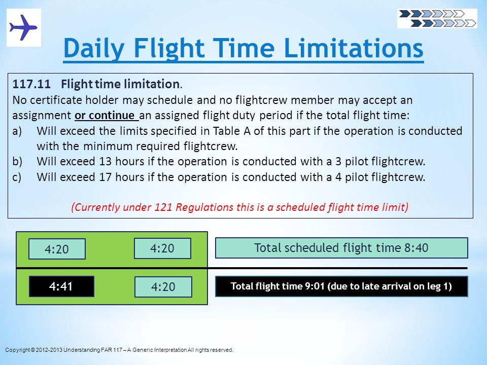 Daily Flight Time Limitations
