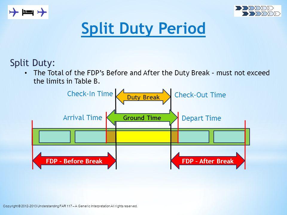 Split Duty Period Split Duty: