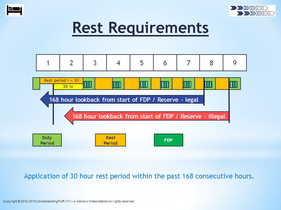 Rest Requirements 1. 2. 3. 4. 5. 6. 7. 8. 9. Rest period > = 30. 30 hr. 168 hour lookback from start of FDP / Reserve - legal.