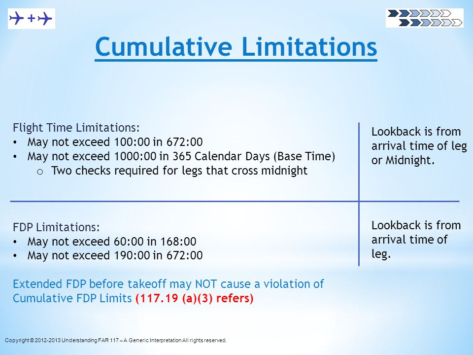 Cumulative Limitations