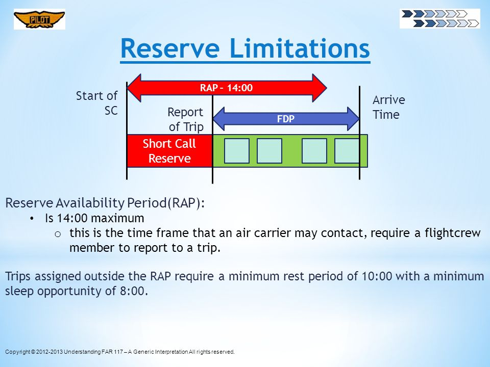 Reserve Limitations Reserve Availability Period(RAP): Start of SC