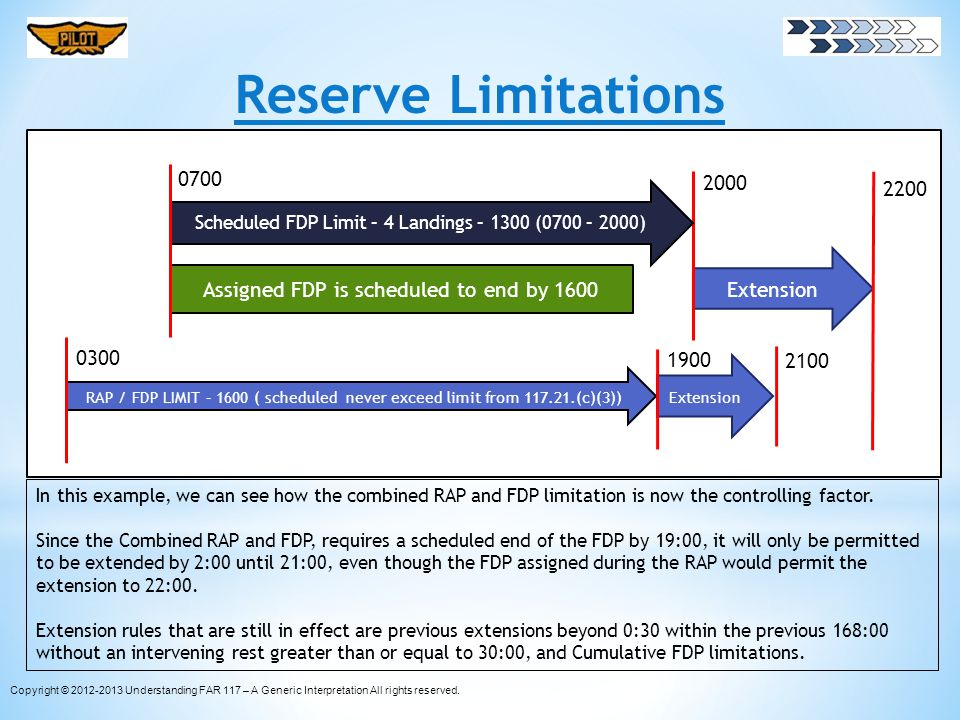 Reserve Limitations 0700 2000 2200 Extension