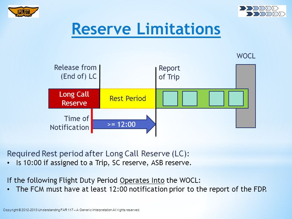 Reserve Limitations Required Rest period after Long Call Reserve (LC):