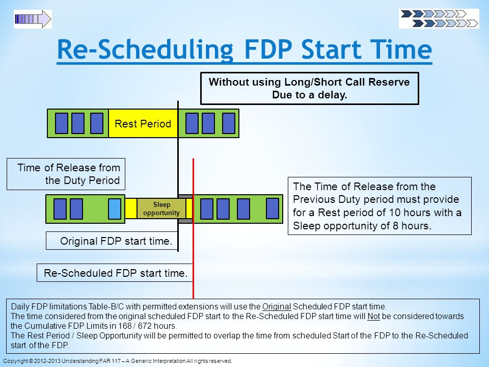 Re-Scheduling FDP Start Time