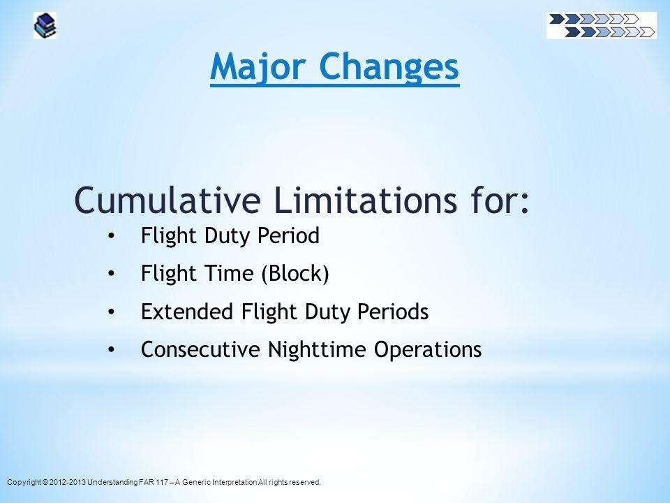 Cumulative Limitations for: