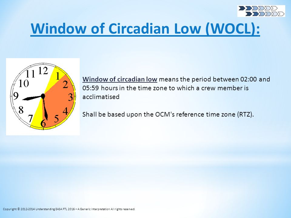 Window of Circadian Low (WOCL):