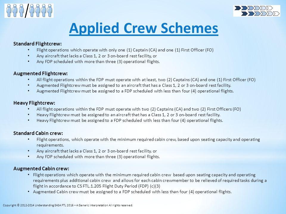 Applied Crew Schemes Standard Flightcrew: Augmented Flightcrew: