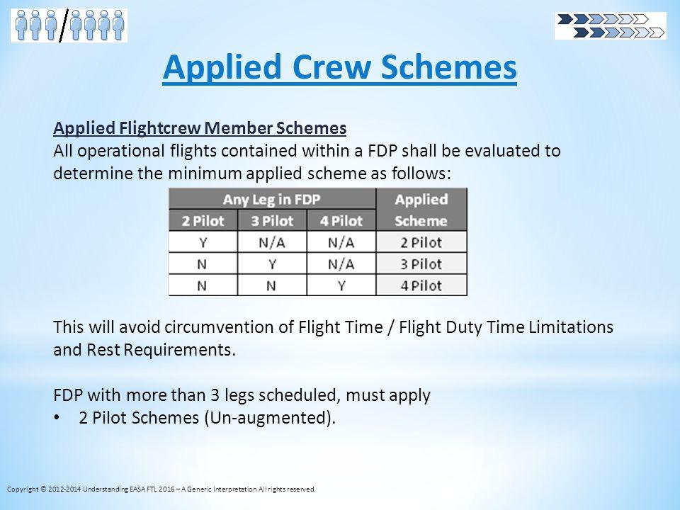 Applied Crew Schemes Applied Flightcrew Member Schemes