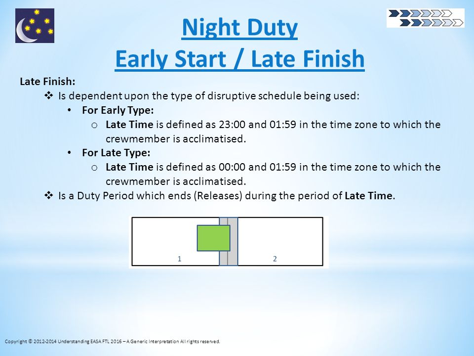 Early Start / Late Finish