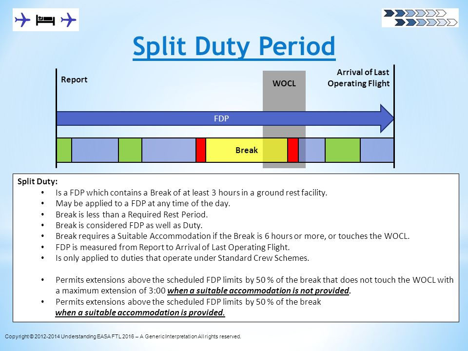 Split Duty Period Arrival of Last Operating Flight Report WOCL FDP