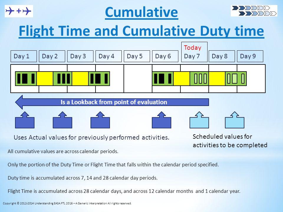 Cumulative Flight Time and Cumulative Duty time