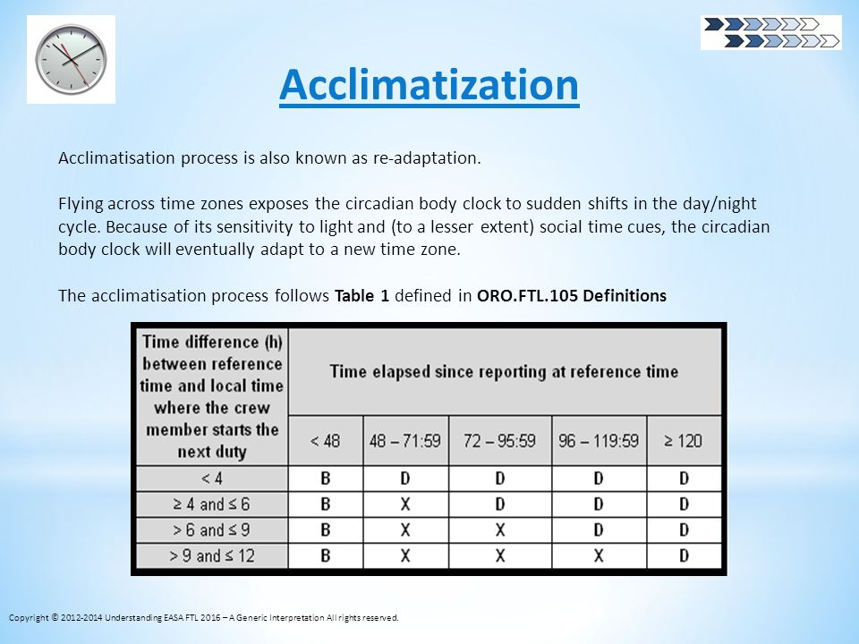 Acclimatization Acclimatisation process is also known as re-adaptation.