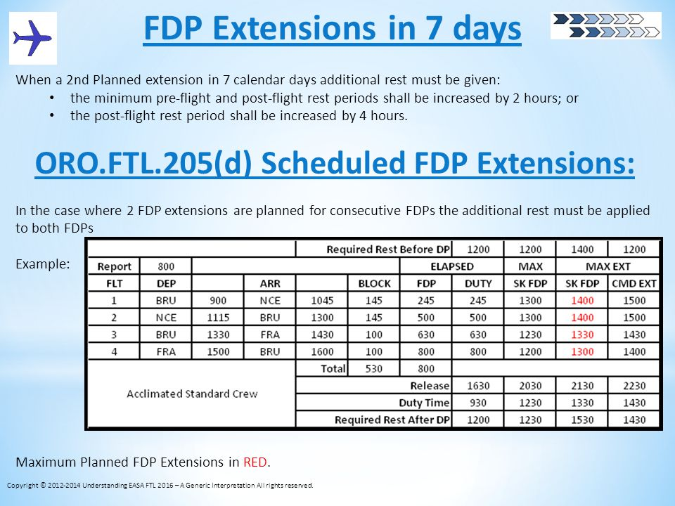 ORO.FTL.205(d) Scheduled FDP Extensions: