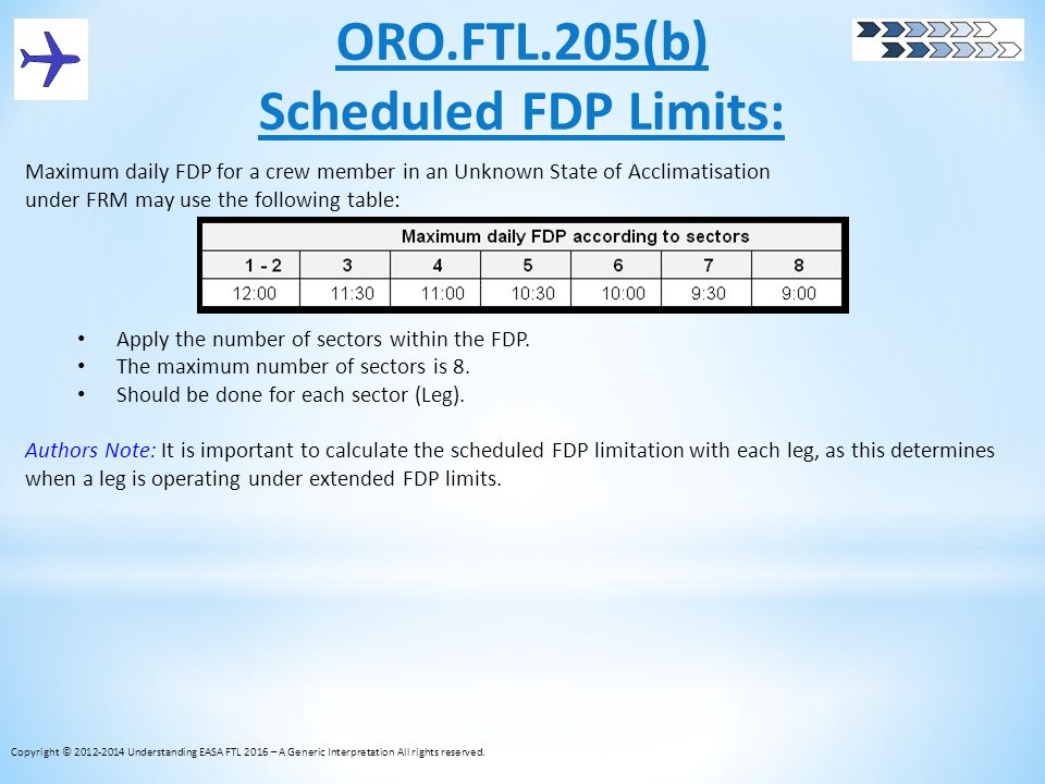 ORO.FTL.205(b) Scheduled FDP Limits: