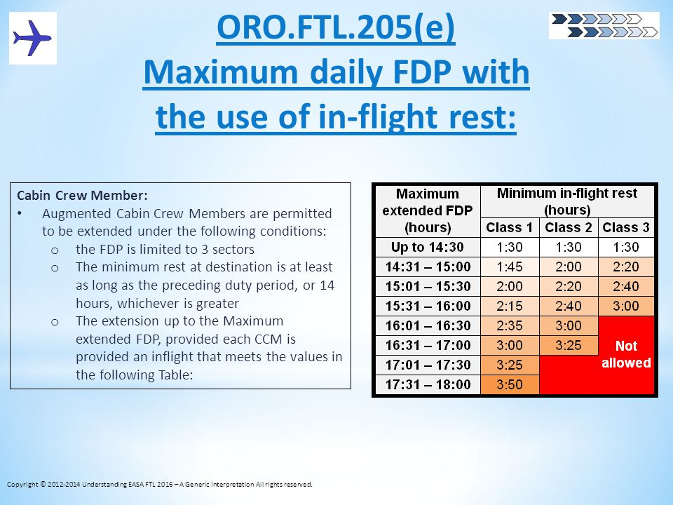 the use of in-flight rest: