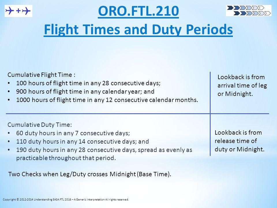 Flight Times and Duty Periods