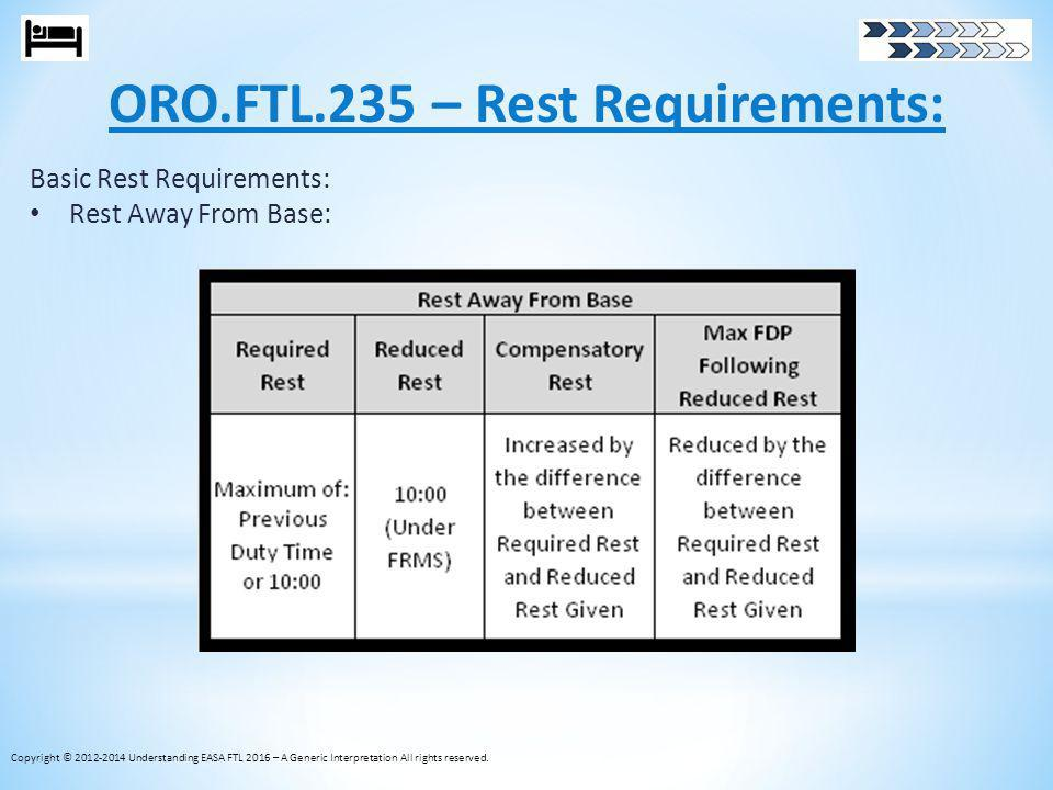 ORO.FTL.235 – Rest Requirements: