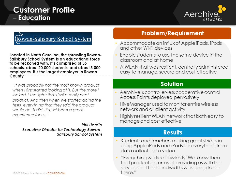 Customer Profile – Education
