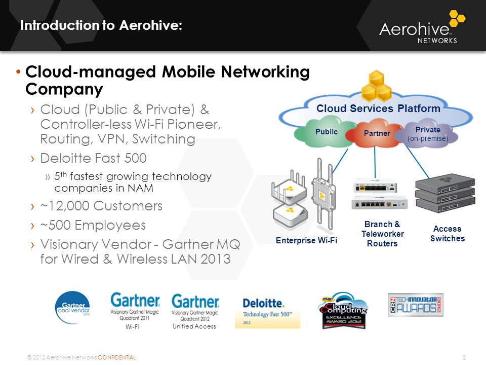 Introduction to Aerohive: