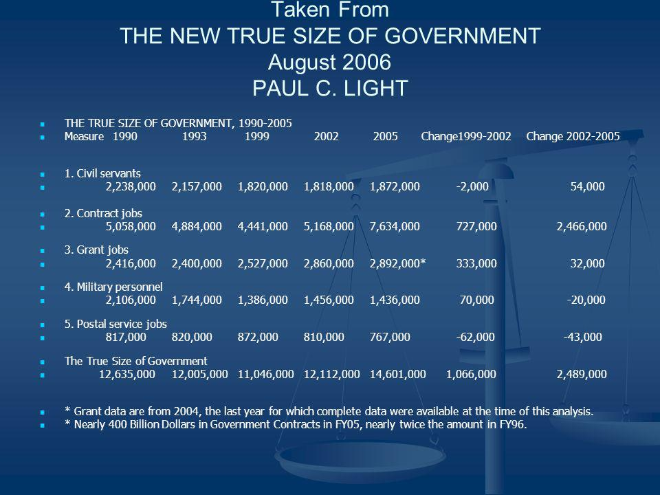 Taken From THE NEW TRUE SIZE OF GOVERNMENT August 2006 PAUL C. LIGHT