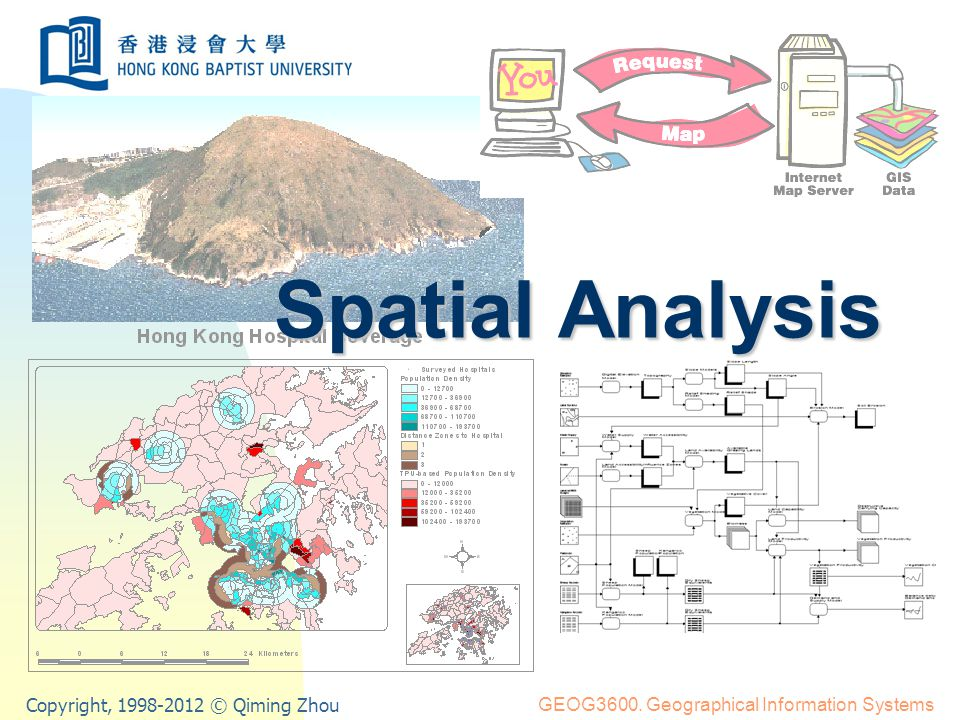 Prof. Qiming Zhou Spatial Analysis Spatial Analysis
